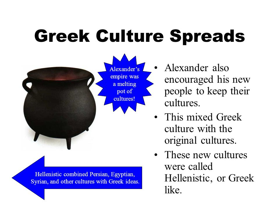 Greek Culture Spreads Alexander also encouraged his new people to keep their cultures.
