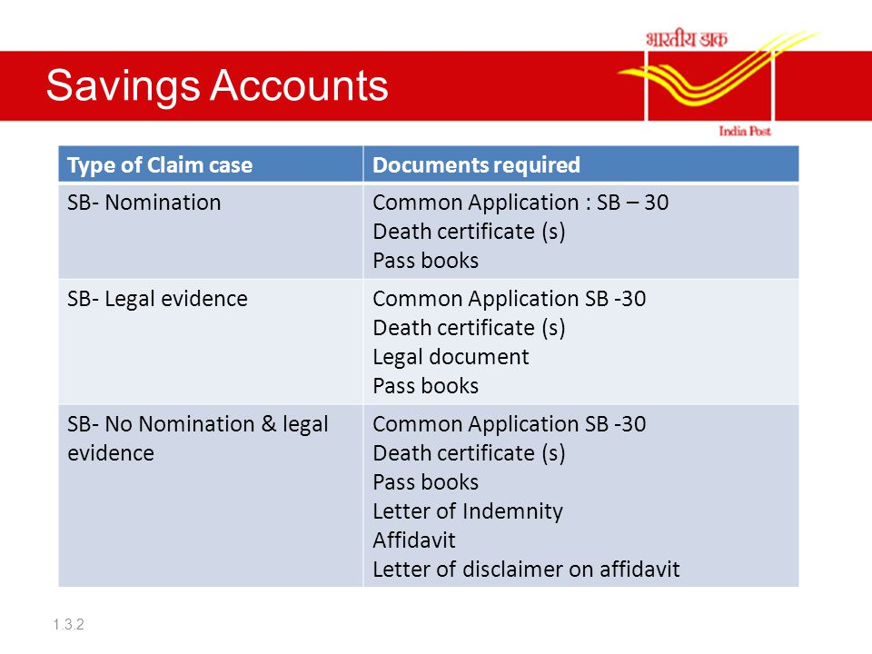 Savings Accounts Type of Claim caseDocuments required SB- NominationCommon Application : SB – 30 Death certificate (s) Pass books SB- Legal evidenceCommon Application SB -30 Death certificate (s) Legal document Pass books SB- No Nomination & legal evidence Common Application SB -30 Death certificate (s) Pass books Letter of Indemnity Affidavit Letter of disclaimer on affidavit 1.3.2