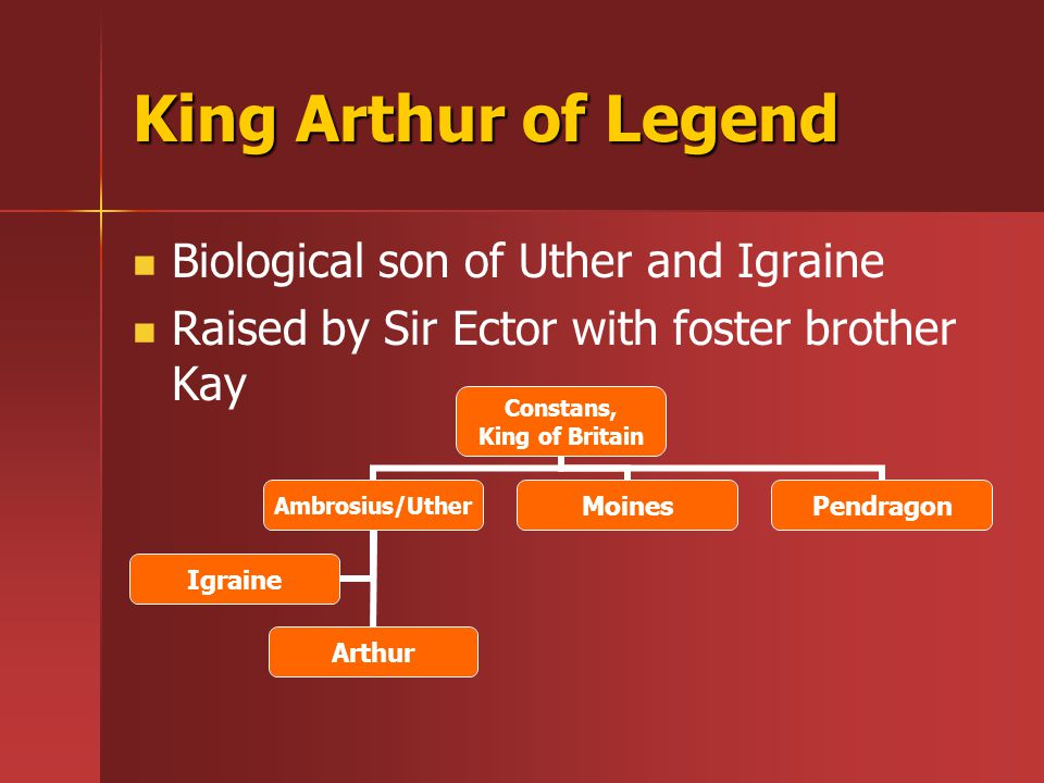 King Arthur of Legend Biological son of Uther and Igraine Raised by Sir Ector with foster brother Kay Constans, King of Britain Ambrosius/Uther Arthur Igraine MoinesPendragon