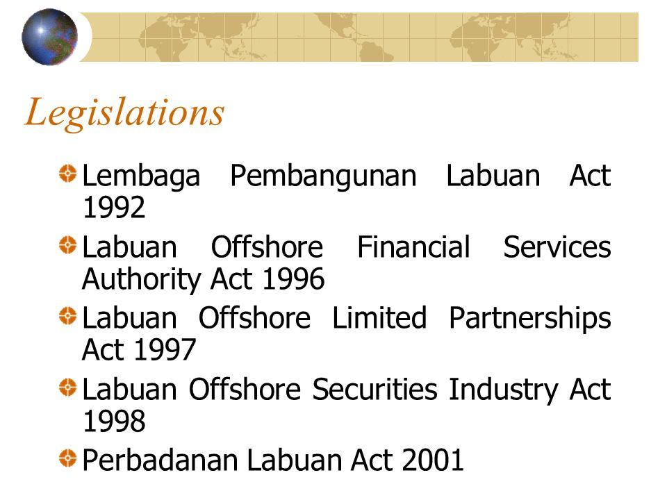 Topics: Trust Inheritance Limited Partnership Intellectual Property