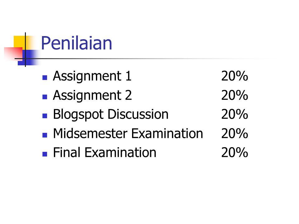 Penilaian Assignment 120% Assignment 220% Blogspot Discussion20% Midsemester Examination20% Final Examination 20%