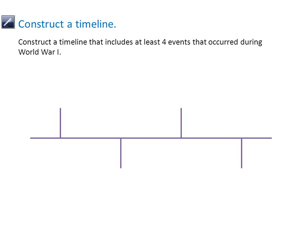 Construct a timeline that includes at least 4 events that occurred during World War I.