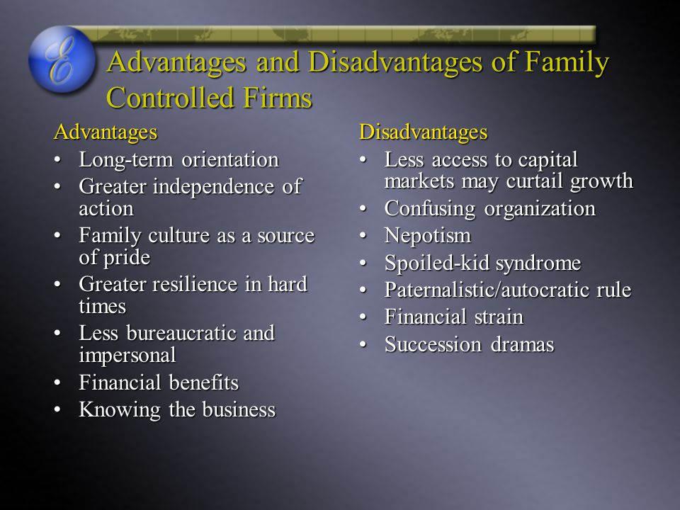 Advantages and Disadvantages of Family Controlled Firms Advantages Long-term orientationLong-term orientation Greater independence of actionGreater independence of action Family culture as a source of prideFamily culture as a source of pride Greater resilience in hard timesGreater resilience in hard times Less bureaucratic and impersonalLess bureaucratic and impersonal Financial benefitsFinancial benefits Knowing the businessKnowing the business Disadvantages Less access to capital markets may curtail growth Confusing organization Nepotism Spoiled-kid syndrome Paternalistic/autocratic rule Financial strain Succession dramas