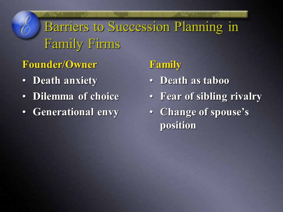 Barriers to Succession Planning in Family Firms Founder/Owner Death anxietyDeath anxiety Dilemma of choiceDilemma of choice Generational envyGenerational envy Family Death as taboo Fear of sibling rivalry Change of spouse's position