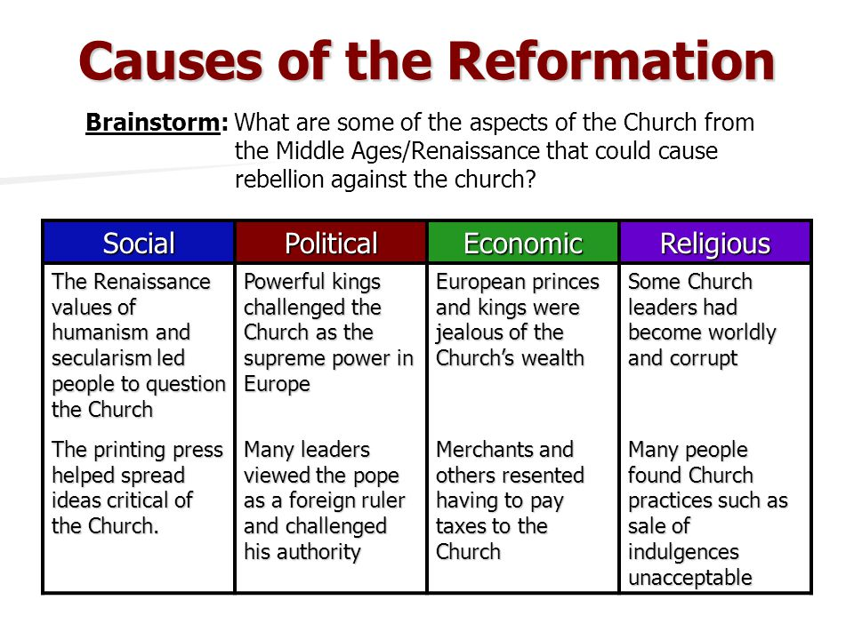 Causes of the Reformation SocialPoliticalEconomicReligious The Renaissance values of humanism and secularism led people to question the Church Powerful kings challenged the Church as the supreme power in Europe European princes and kings were jealous of the Church's wealth Some Church leaders had become worldly and corrupt The printing press helped spread ideas critical of the Church.