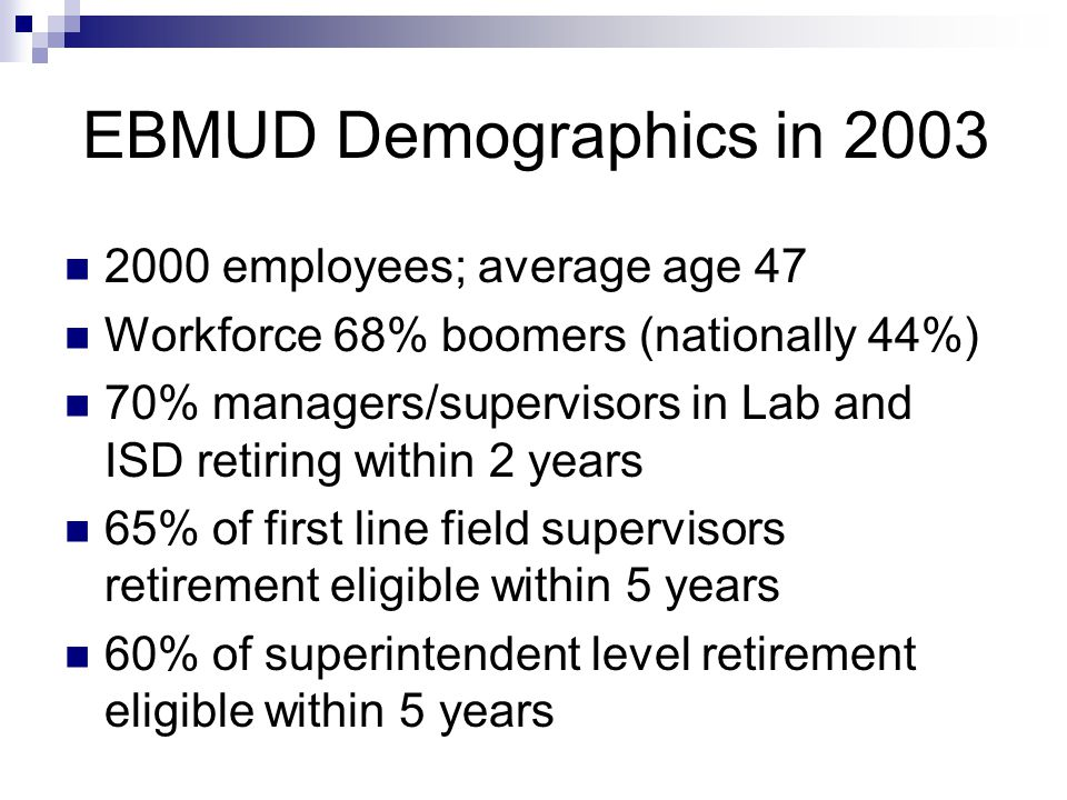 EBMUD Demographics in 2003 2000 employees; average age 47 Workforce 68% boomers (nationally 44%) 70% managers/supervisors in Lab and ISD retiring within 2 years 65% of first line field supervisors retirement eligible within 5 years 60% of superintendent level retirement eligible within 5 years