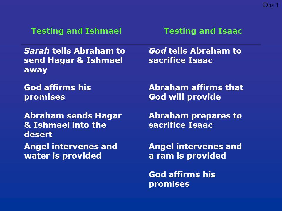 Day 1 Testing and IshmaelTesting and Isaac Sarah tells Abraham to send Hagar & Ishmael away God tells Abraham to sacrifice Isaac God affirms his promi