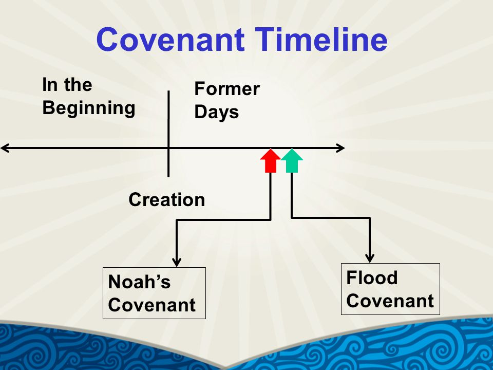 In the Beginning Former Days Creation Noah's Covenant Flood Covenant Covenant Timeline
