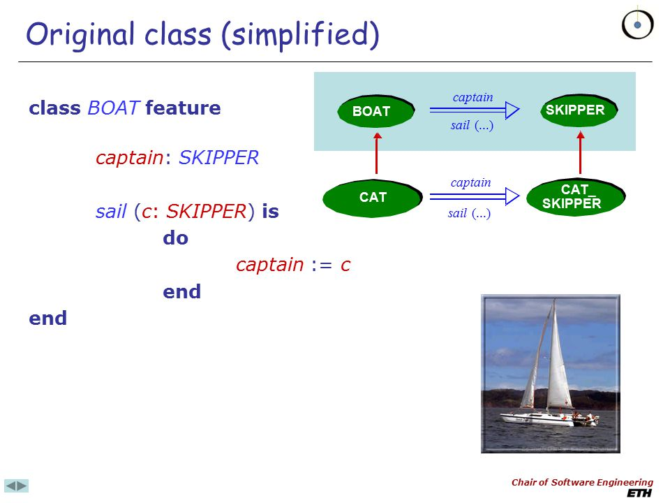 Chair of Software Engineering Original class class BOAT feature captain: SKIPPER -- Skipper assigned to this boat sail (c: SKIPPER) is -- Appoint c as