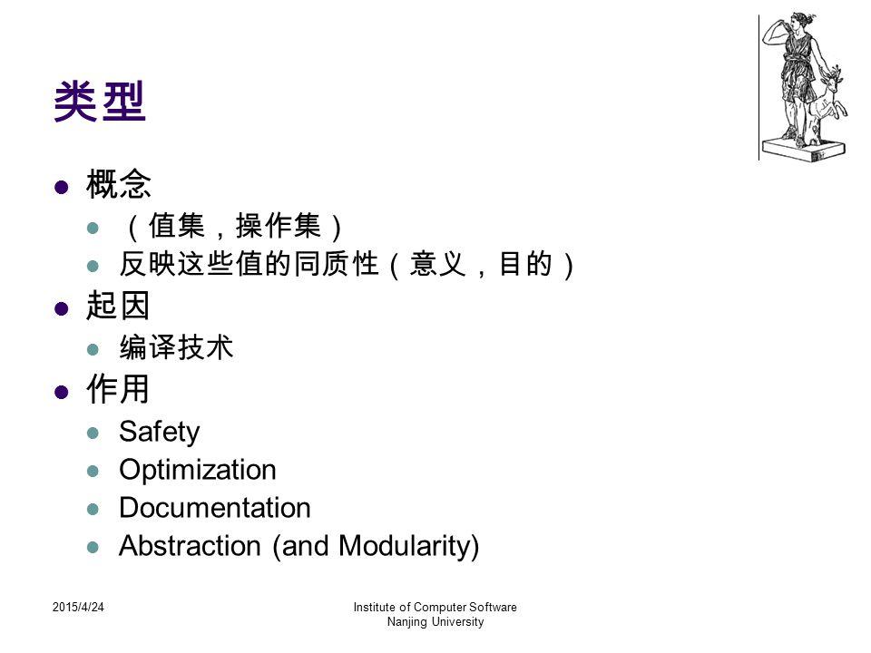 2015/4/24Institute of Computer Software Nanjing University 摘要 类型 继承及其它 Deferred Class 单继承与多继承 协变与反变