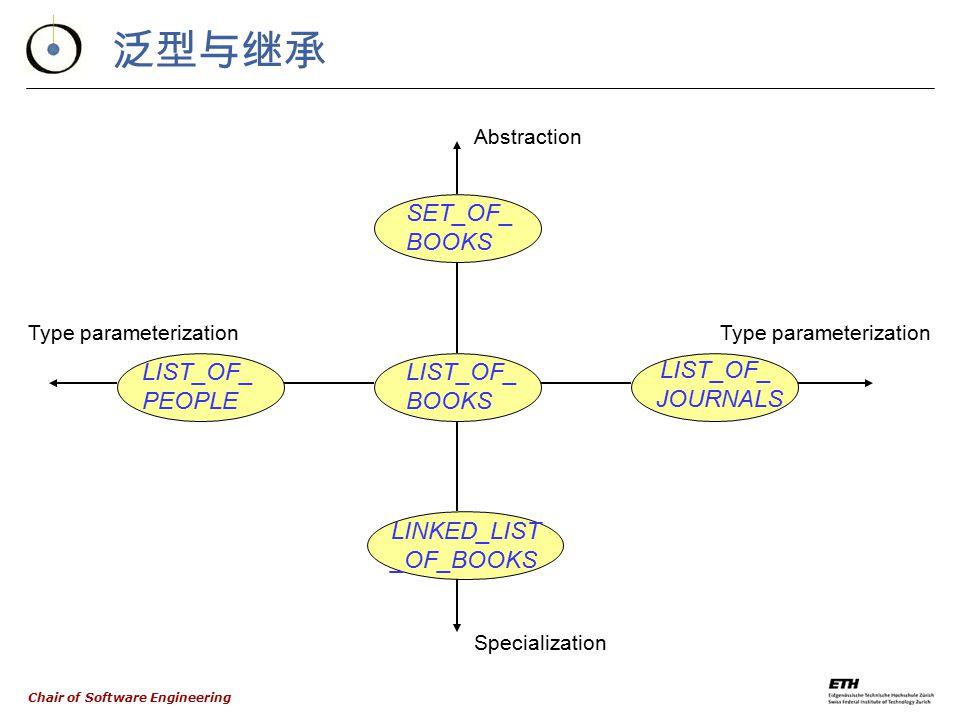 2015/4/24Institute of Computer Software Nanjing University 动态绑定 回顾 C++ 和 Java 的绑定机制 C++ 的绑定规则 用户指定 缺省静态 优点?缺点?