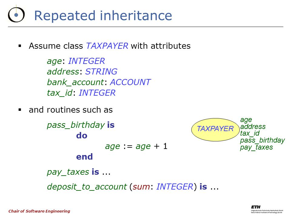 Chair of Software Engineering Indirect and direct repeated inheritance A B C D A D