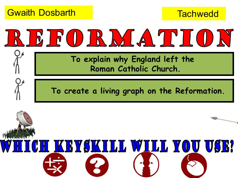 To create a living graph on the Reformation.To explain why England left the Roman Catholic Church.