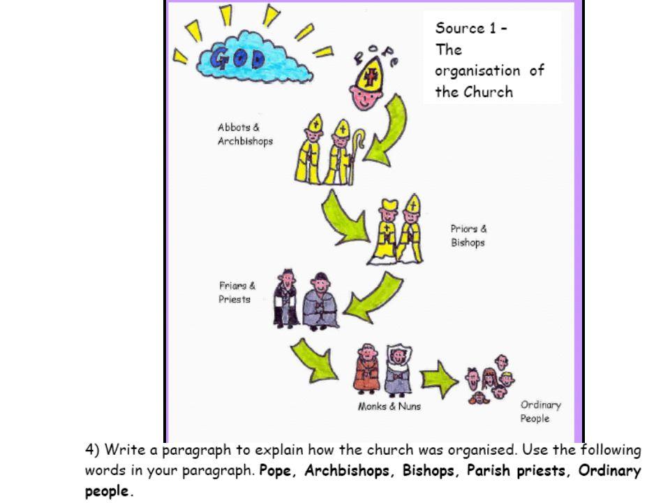 A Catholic Church A Protestant Church