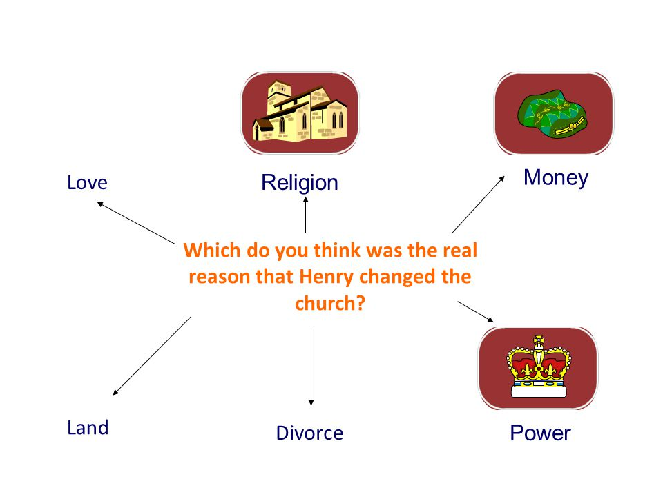 Which do you think was the real reason that Henry changed the church? Religion Money Power Love Divorce Land