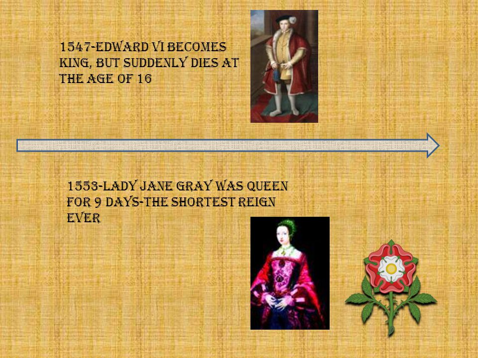 1547-EDWARD VI BECOMES KING, BUT SUDDENLY DIES AT THE AGE OF 16 1553-LADY JANE GRAY WAS QUEEN FOR 9 DAYS-THE SHORTEST REIGN EVER
