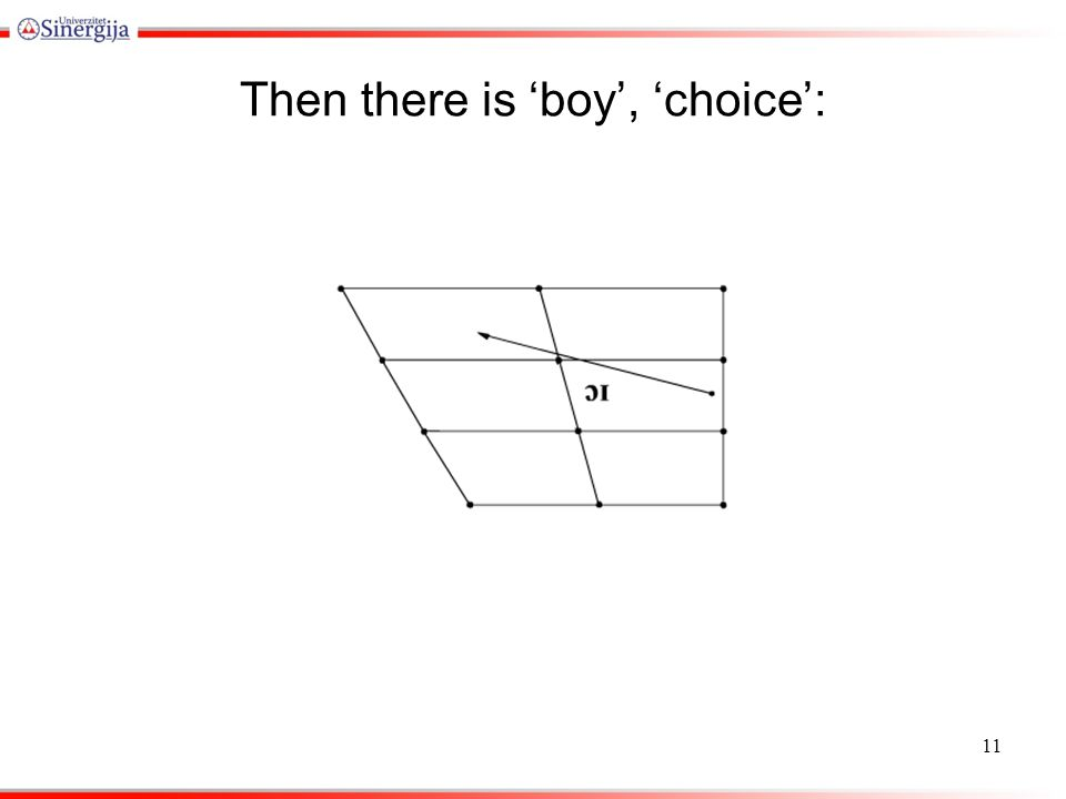 Then there is 'boy', 'choice': 11