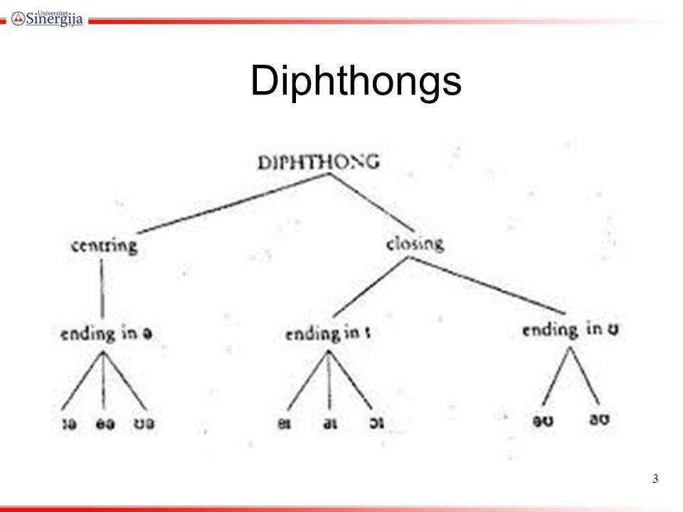 Centring Diphthongs 14