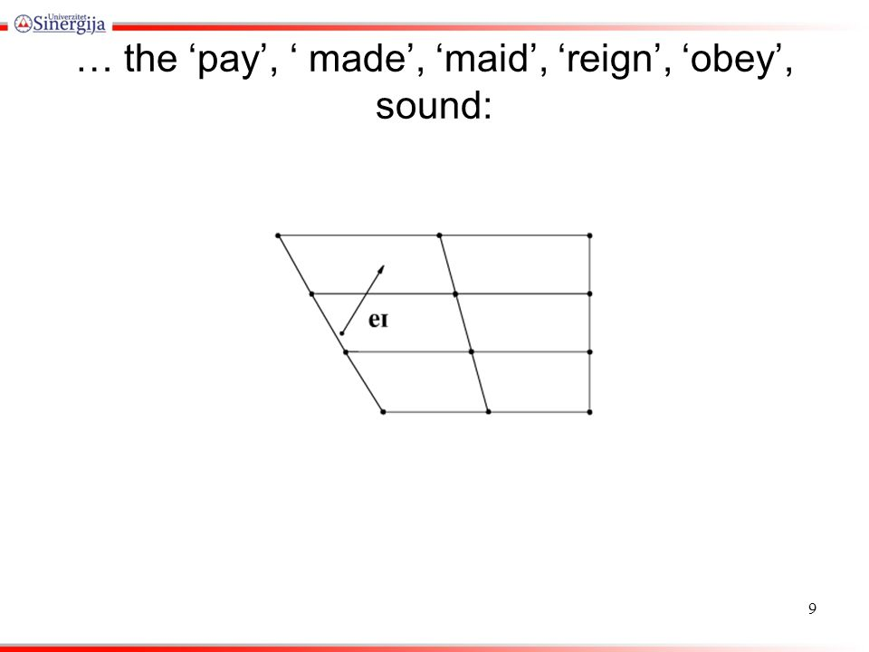… the 'pay', ' made', 'maid', 'reign', 'obey', sound: 9