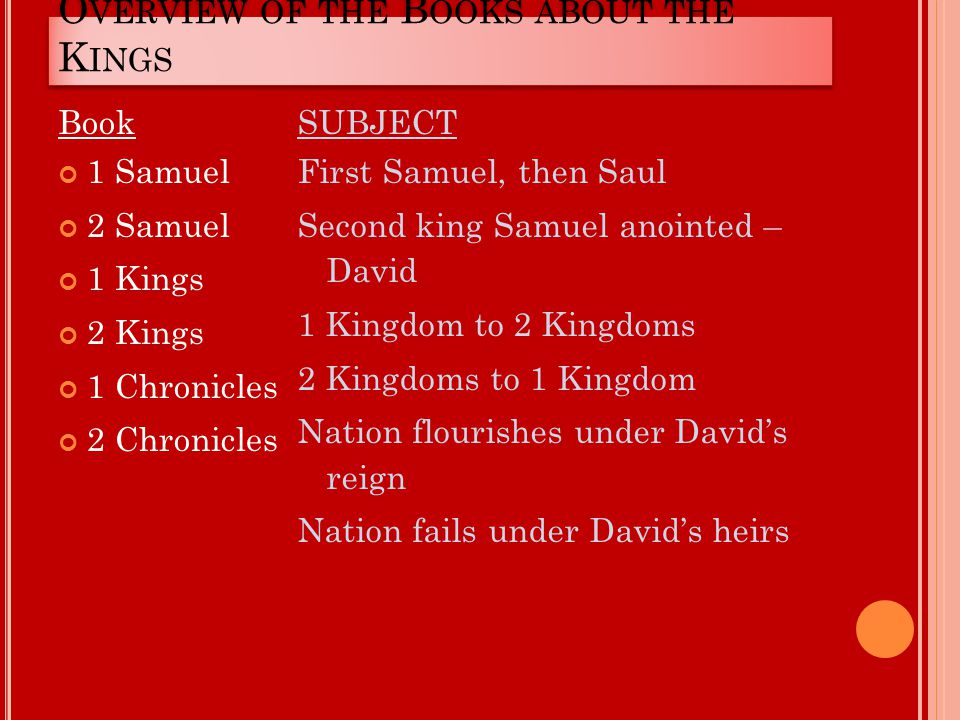 O VERVIEW OF THE B OOKS ABOUT THE K INGS Book 1 Samuel 2 Samuel 1 Kings 2 Kings 1 Chronicles 2 Chronicles SUBJECT First Samuel, then Saul Second king Samuel anointed – David 1 Kingdom to 2 Kingdoms 2 Kingdoms to 1 Kingdom Nation flourishes under David's reign Nation fails under David's heirs