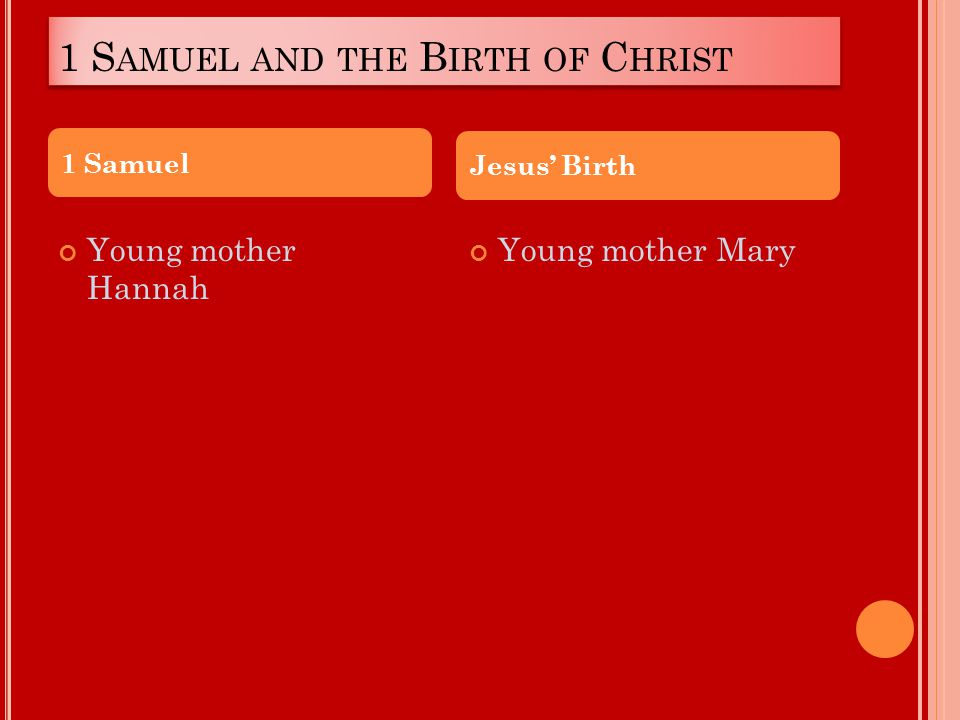 1 S AMUEL AND THE B IRTH OF C HRIST Young mother Hannah Young mother Mary 1 Samuel Jesus' Birth