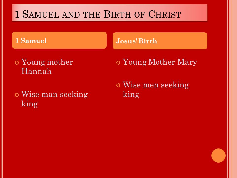 1 S AMUEL AND THE B IRTH OF C HRIST Young mother Hannah Wise man seeking king Young Mother Mary Wise men seeking king 1 Samuel Jesus' Birth