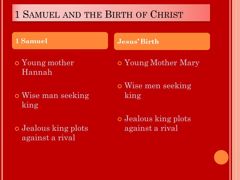 1 S AMUEL AND THE B IRTH OF C HRIST Young mother Hannah Wise man seeking king Jealous king plots against a rival Young Mother Mary Wise men seeking king Jealous king plots against a rival 1 Samuel Jesus' Birth