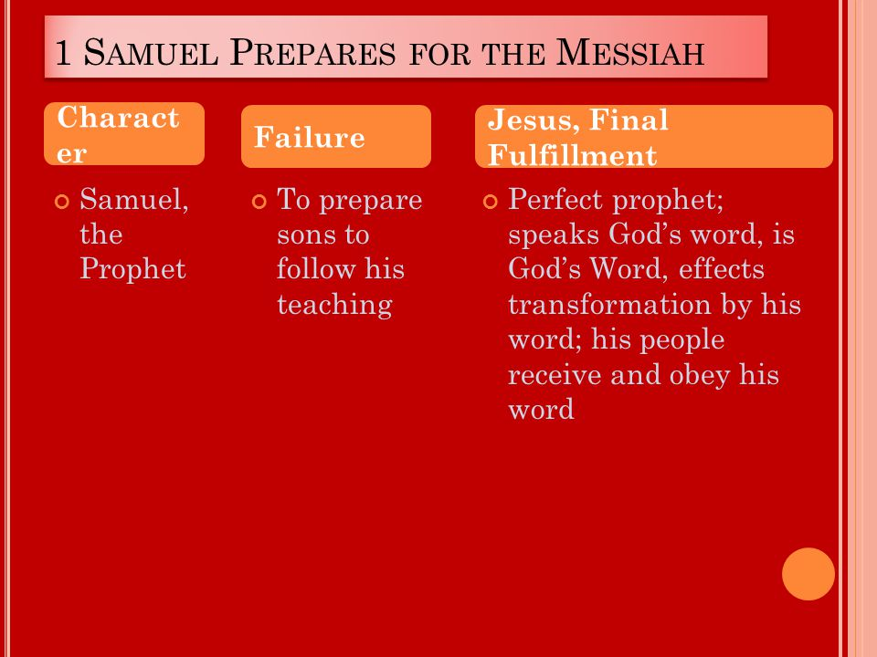 1 S AMUEL P REPARES FOR THE M ESSIAH Samuel, the Prophet Perfect prophet; speaks God's word, is God's Word, effects transformation by his word; his people receive and obey his word Charact er Jesus, Final Fulfillment Failure To prepare sons to follow his teaching