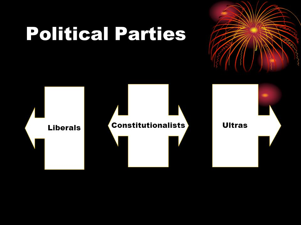 Political Parties Constitutionalists Ultras Liberals