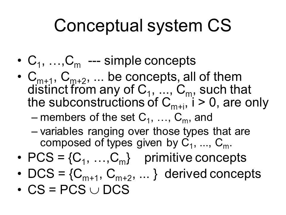 Conceptual system CS C 1, …,C m --- simple concepts C m+1, C m+2,...