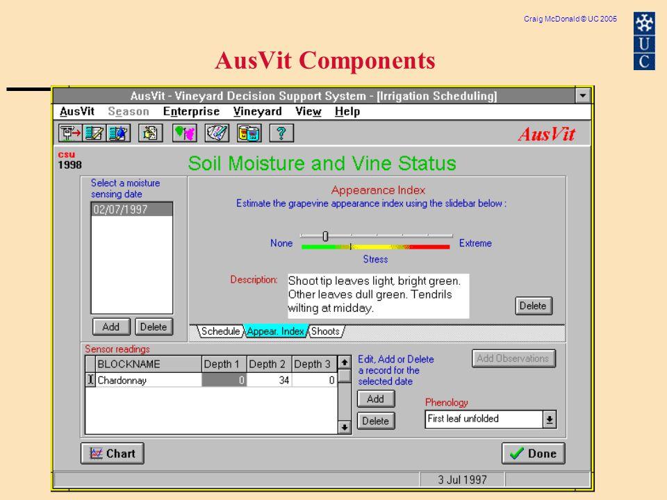 Craig McDonald © UC 2005 AusVit Components