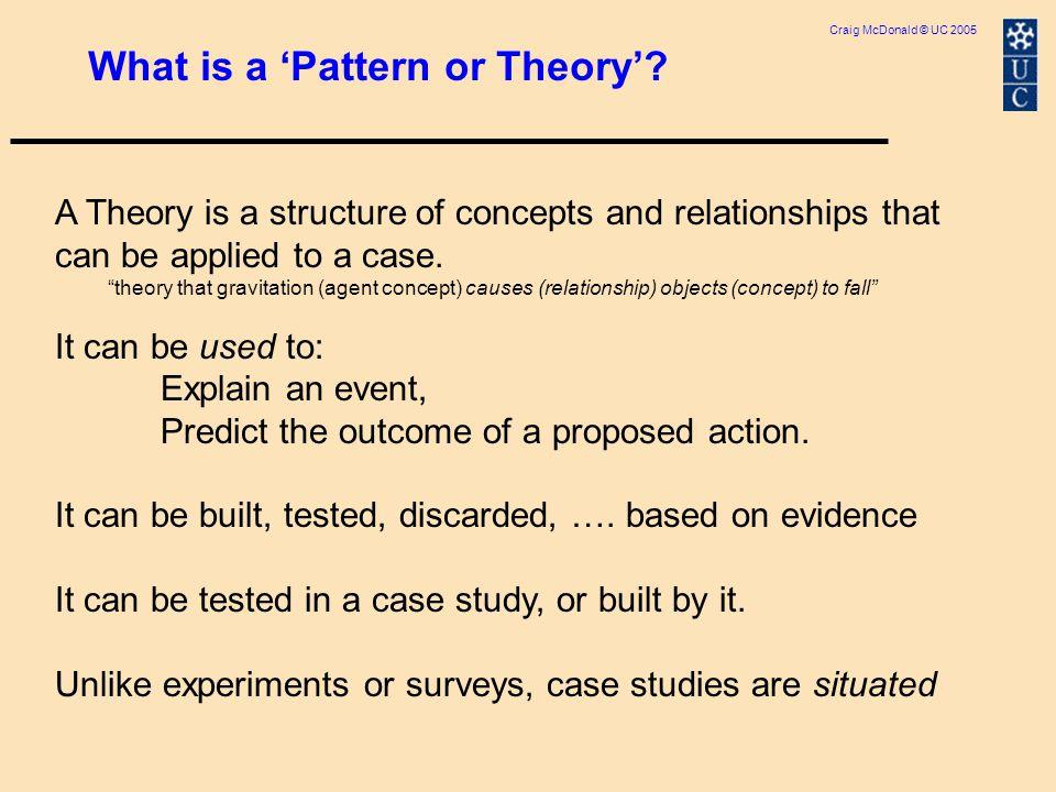 Craig McDonald © UC 2005 http://cis.gsu.edu/~rbaskerv/csar/sld004.html Case Study or Consultancy?