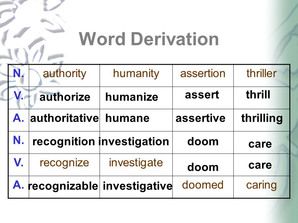 Word Derivation N.authorityhumanityassertionthriller V.