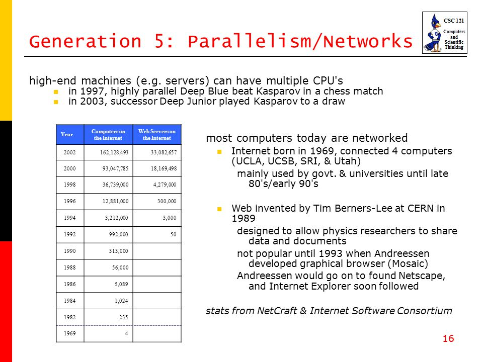 16 Generation 5: Parallelism/Networks high-end machines (e.g.
