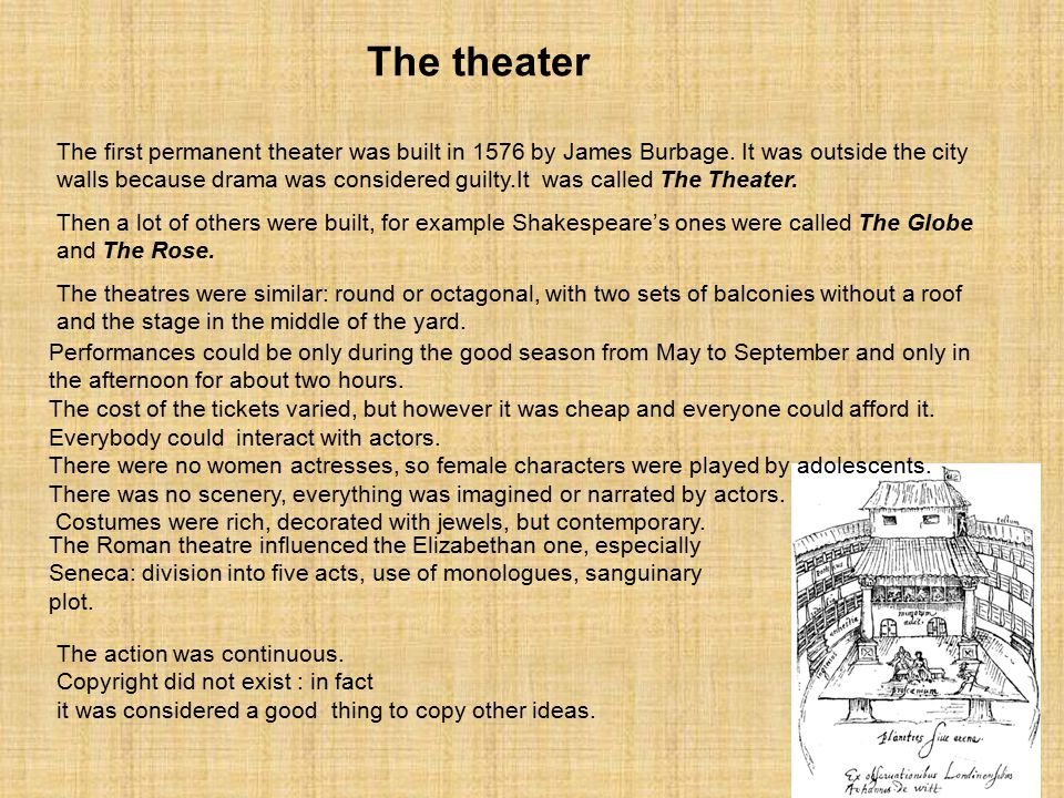 The first permanent theater was built in 1576 by James Burbage.
