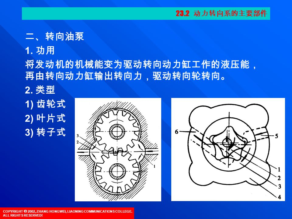 COPYRIGHT  2002, ZHANG HONGWEI, LIAONING COMMUNICATIONS COLLEGE. ALL RIGHTS RESERVED! 二、转向油泵 1. 功用 将发动机的机械能变为驱动转向动力缸工作的液压能, 再由转向动力缸输出转向力,驱动转向轮转向。 2.