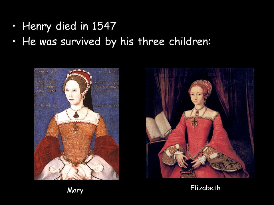 Henry died in 1547 He was survived by his three children: Mary Elizabeth