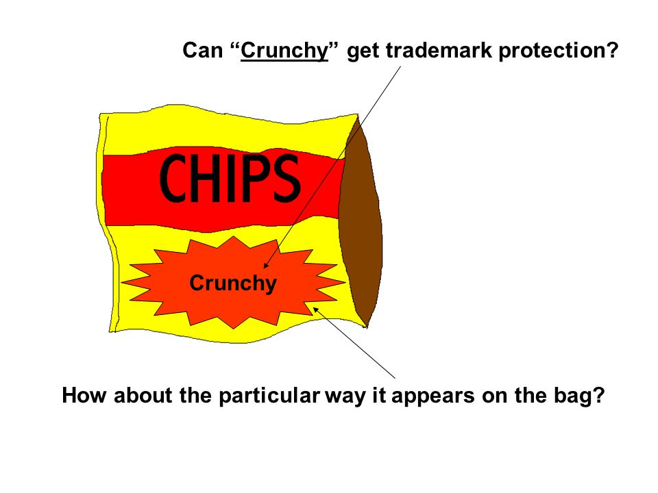 Crunchy How about the particular way it appears on the bag Can Crunchy get trademark protection