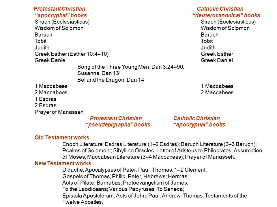 Protestant Christian Catholic Christian apocryphal books deuterocanonical books Sirach (Ecclesiasticus)Sirach (Ecclesiasticus) Wisdom of SolomonWisdom of Solomon BaruchBaruch Tobit Tobit JudithJudith Greek Esther (Esther 10:4–10)Greek Esther Greek DanielGreek Daniel Song of the Three Young Men, Dan 3:24–90; Susanna, Dan 13; Bel and the Dragon, Dan 14 1 Maccabees1 Maccabees 2 Maccabees2 Maccabees 1 Esdras 2 Esdras Prayer of Manasseh Protestant ChristianCatholic Christian pseudepigrapha books apocryphal books Old Testament works Enoch Literature; Esdras Literature (1–2 Esdras); Baruch Literature (2–3 Baruch); Psalms of Solomon;; Sibylline Oracles; Letter of Aristeus to Philocrates; Assumption of Moses; Maccabean Literature (3–4 Maccabees); Prayer of Manasseh.