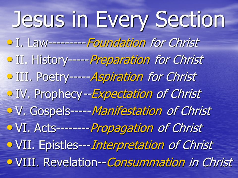 Jesus in Every Section I. Law---------Foundation for Christ I. Law---------Foundation for Christ II. History-----Preparation for Christ II. History---