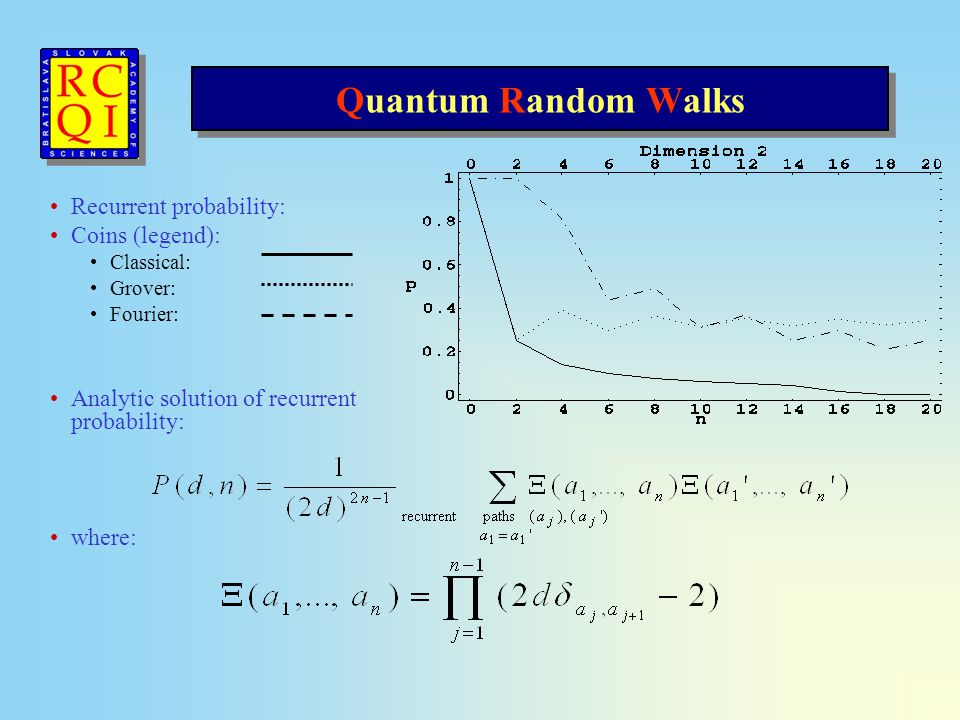 Quantum Random Walks Recurrent probability: Coins (legend): Classical: Grover: Fourier: Analytic solution of recurrent probability: where: