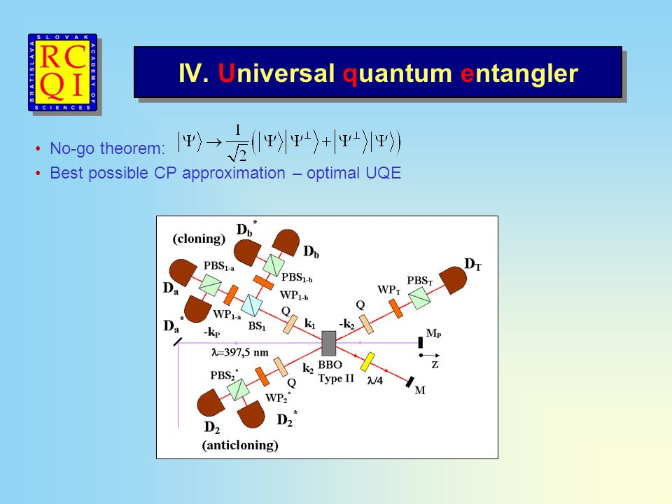 IV. Universal quantum entangler No-go theorem: Best possible CP approximation – optimal UQE