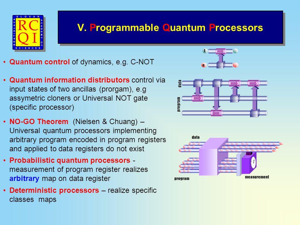 V. Programmable Quantum Processors Quantum control of dynamics, e.g. C-NOT Quantum information distributors control via input states of two ancillas (