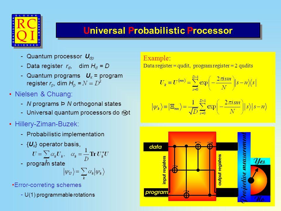 universal processor projective yes/no measurement probability of success: Universal Probabilistic Processor -Quantum processor U dp -Data register r d, dim H d = D -Quantum programs U k = program register r p, dim H p = Nielsen & Chuang: -N programs Þ N orthogonal states -Universal quantum processors do not Hillery-Ziman-Buzek: -Probabilistic implementation -{U k } operator basis, -program state Example: Data register = qudit, program register = 2 qudits Error-correting schemes - U(1) programmable rotations