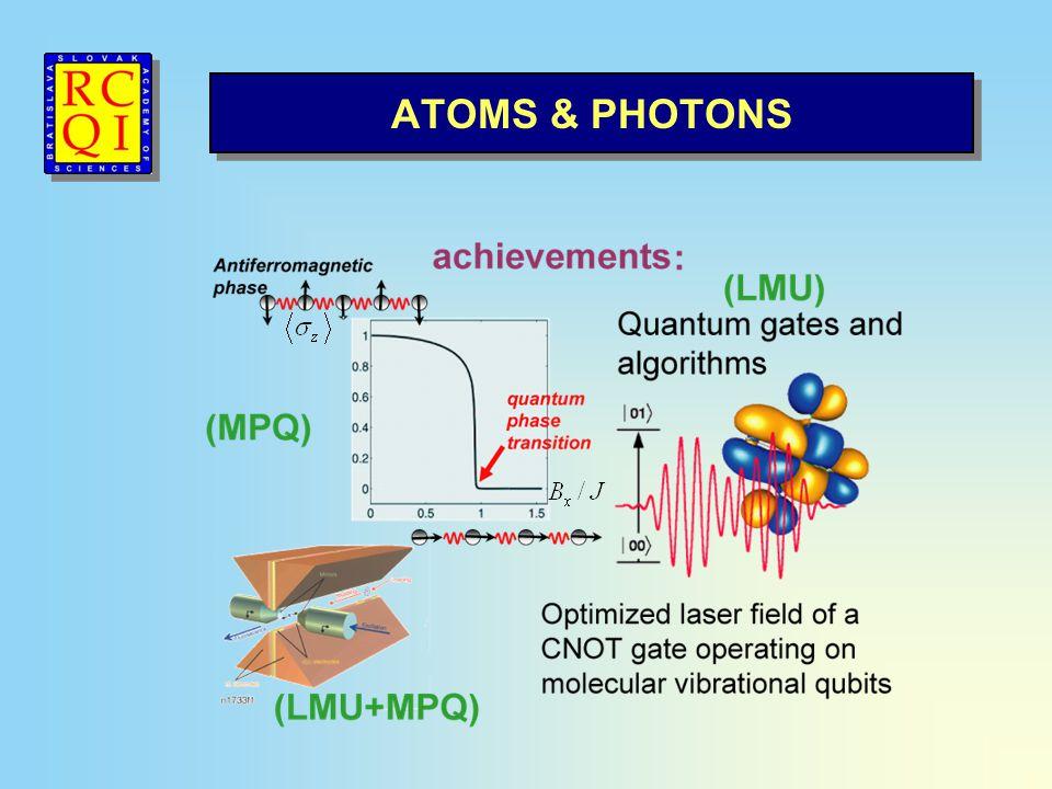 ATOMS & PHOTONS