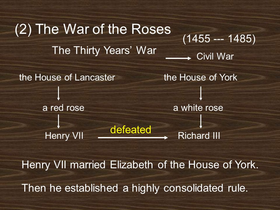 (2) The War of the Roses (1455 --- 1485) The Thirty Years' War the House of Lancasterthe House of York a red rosea white rose Henry VIIRichard III defeated Civil War Henry VII married Elizabeth of the House of York.