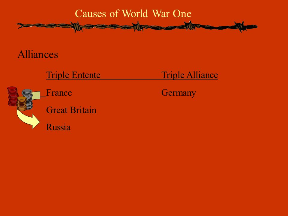 Causes of World War One Alliances Triple EntenteTriple Alliance FranceGermany Great Britain Russia