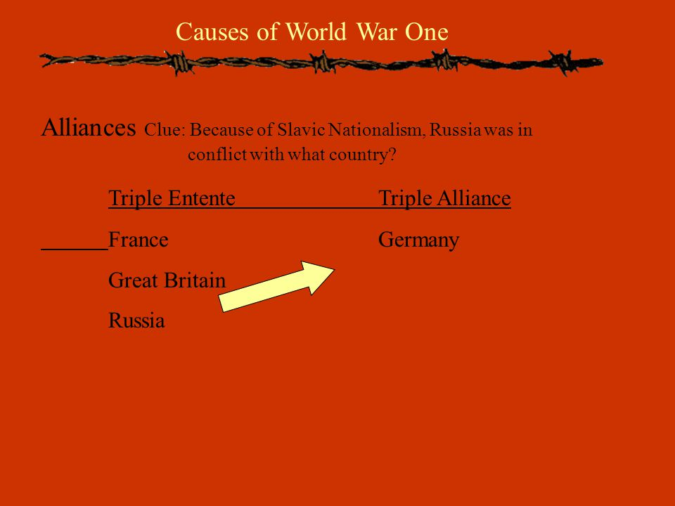 Causes of World War One Alliances Clue: Because of Slavic Nationalism, Russia was in conflict with what country.