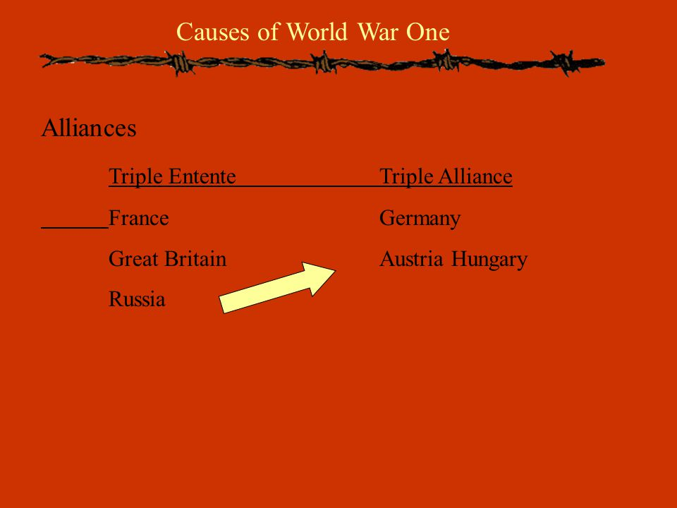 Causes of World War One Alliances Triple EntenteTriple Alliance FranceGermany Great BritainAustria Hungary Russia
