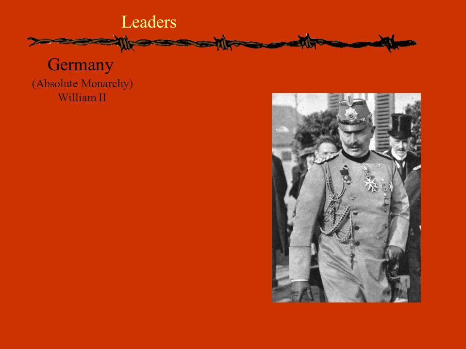 Leaders Germany (Absolute Monarchy) William II